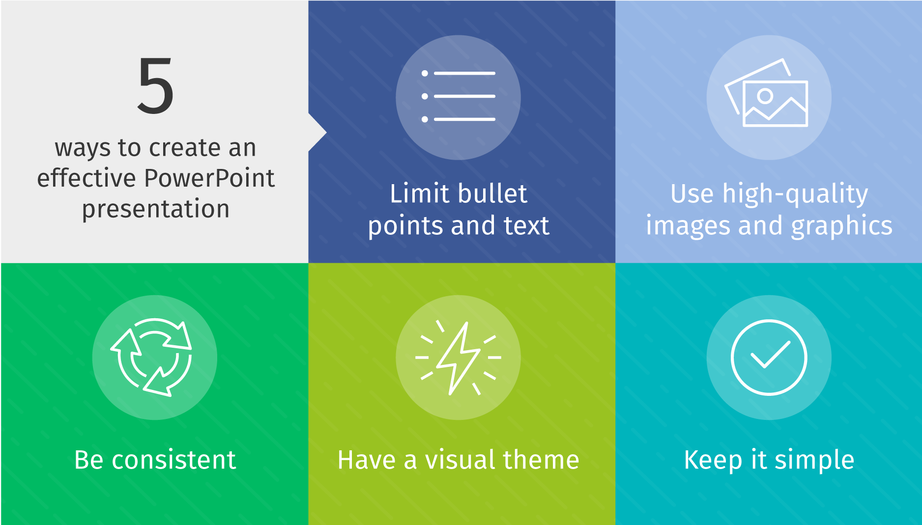 5 ways to create an effective PowerPoint presentation