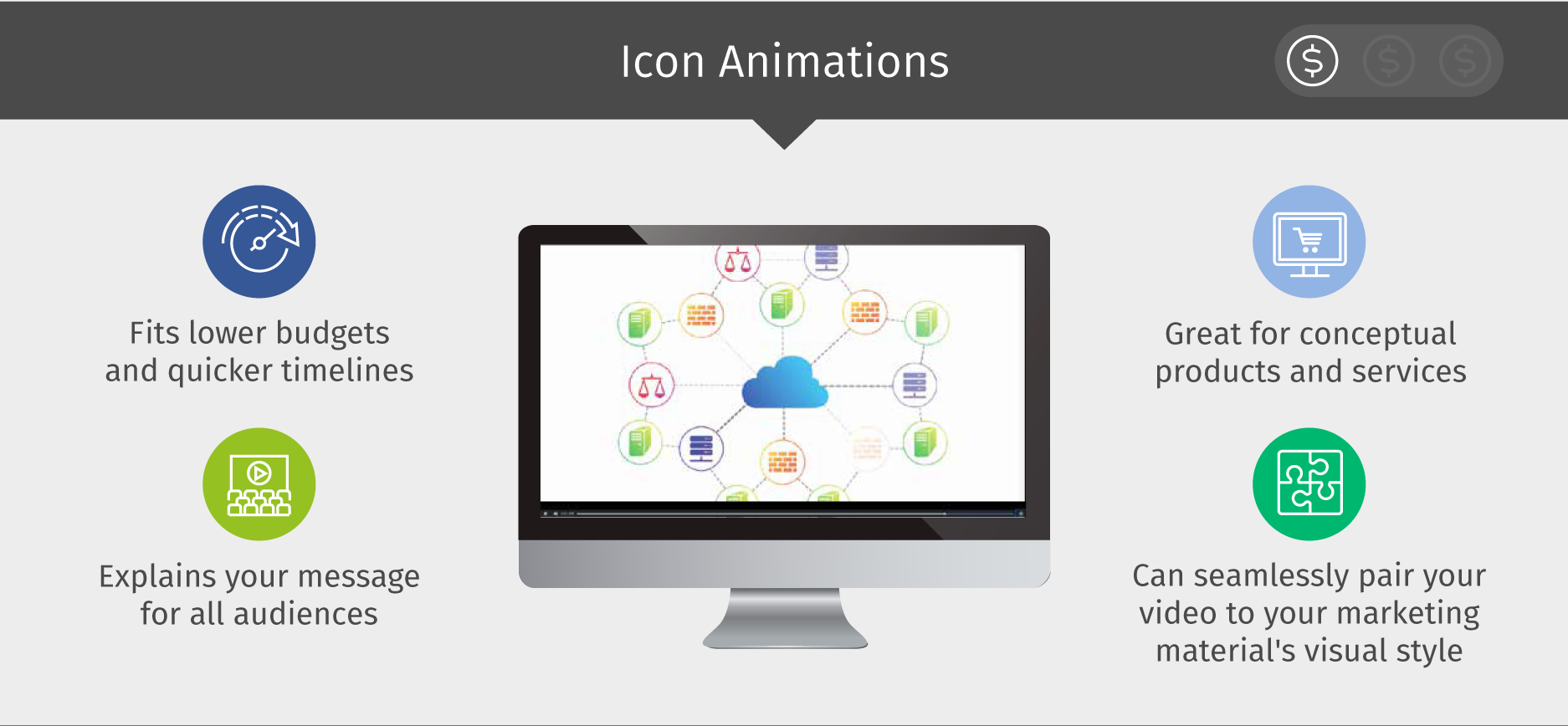 Icon Animations