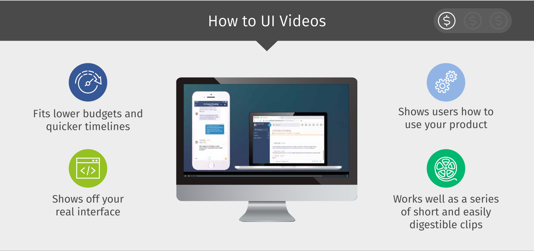 How to UI Videos