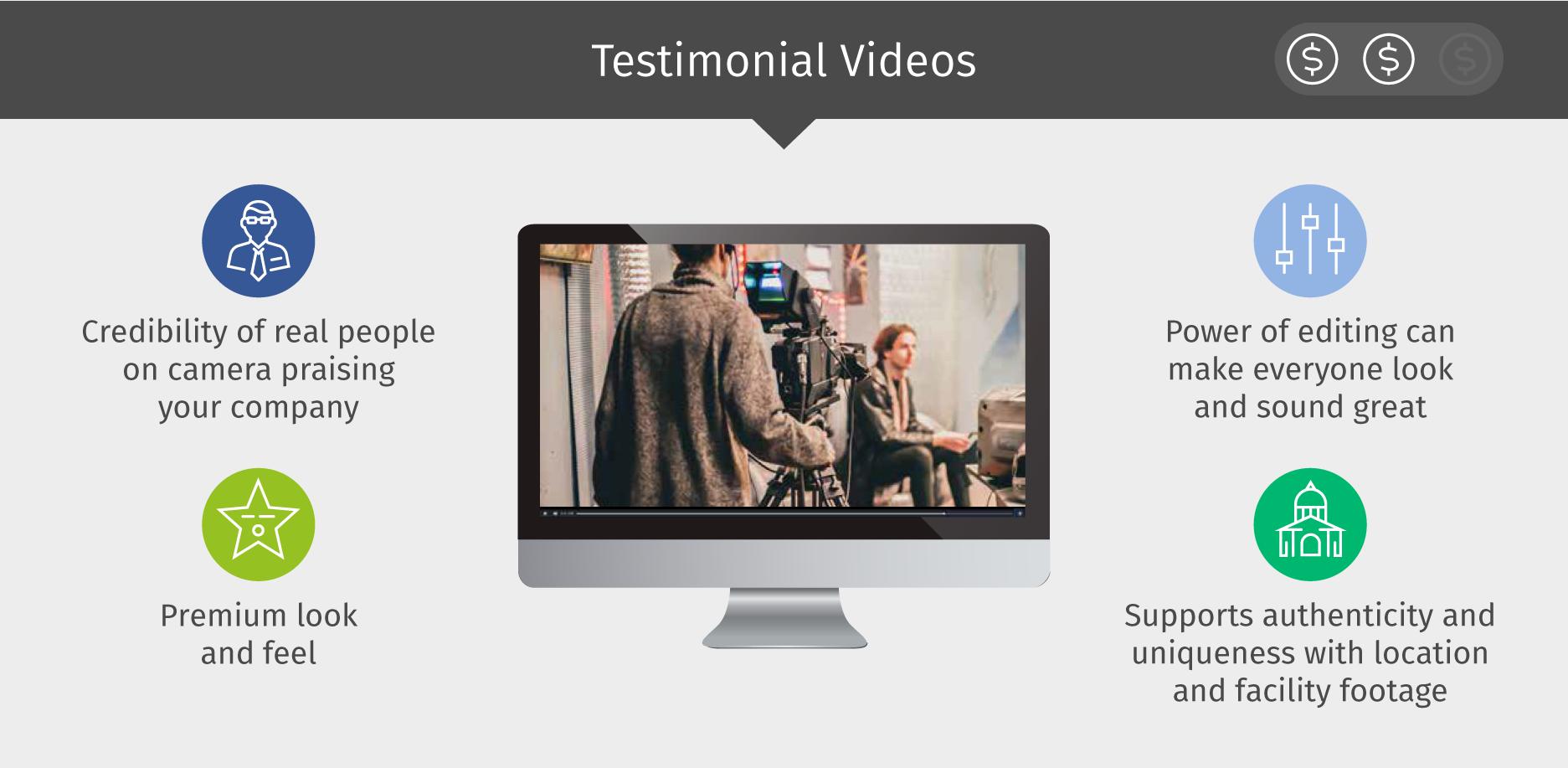 Testimonial Videos