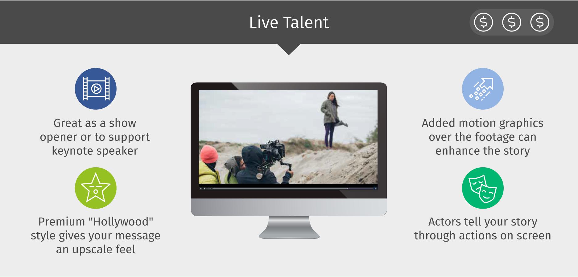 Live Talent